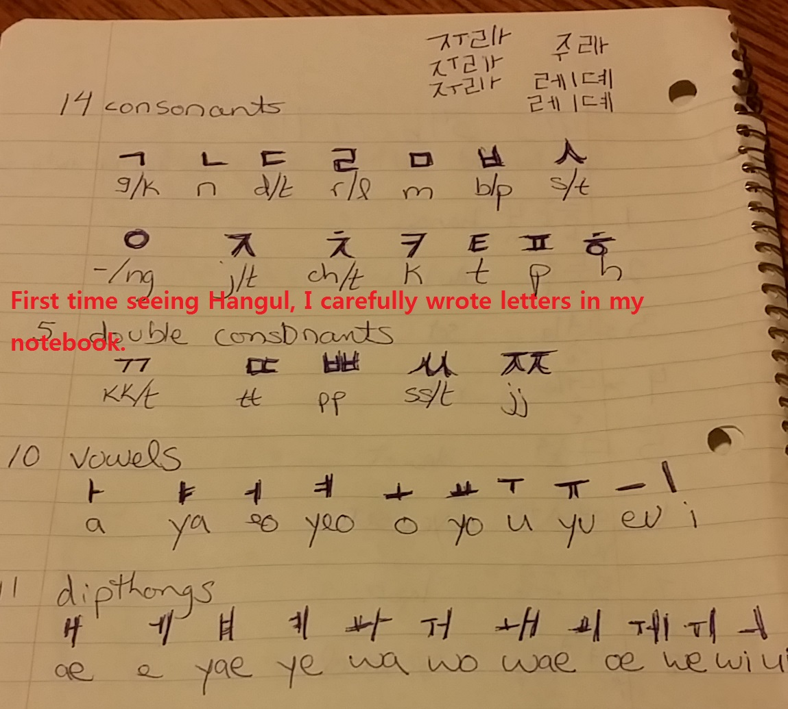 How to write aegyo in hangul day