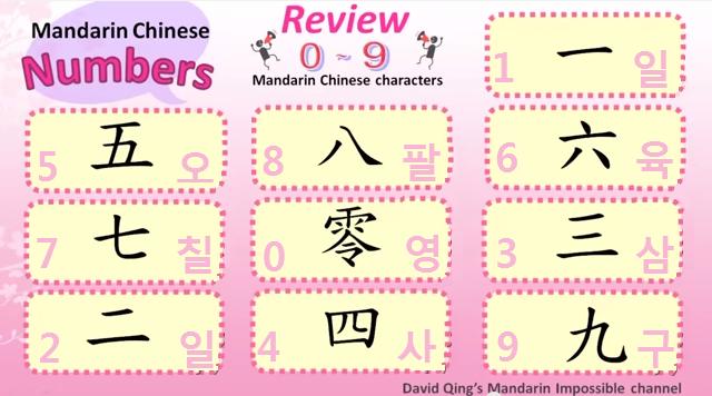 Mandarin SinoKorean 1-10