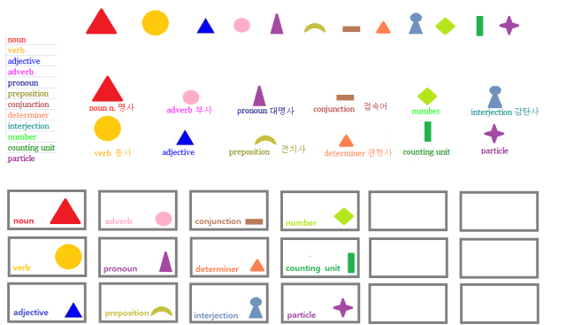 colors and shapes to understand word order and grammar