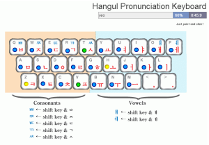 Hangul Pronunciation Keyboard
