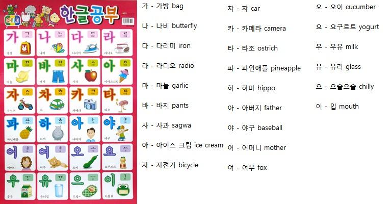 New opportunities from speaking korean hanguk babble korean alphabet expocarfo Gallery