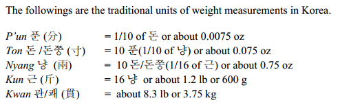 weightsmeasures