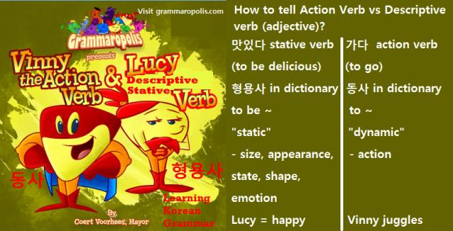 Adjective Verb