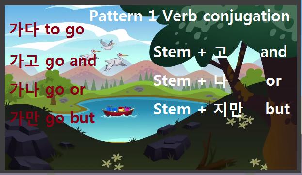 conjunction_verb_conjugation