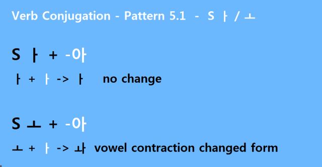 Pattern_5.1a