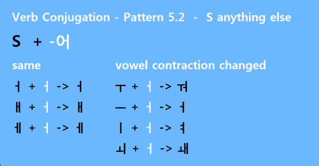 Pattern_5.2