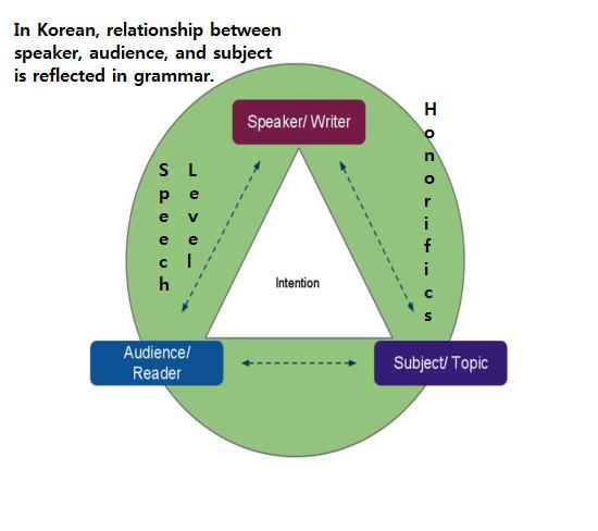 Speaker Triangle