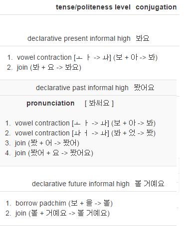 verb_conjugate_tosee