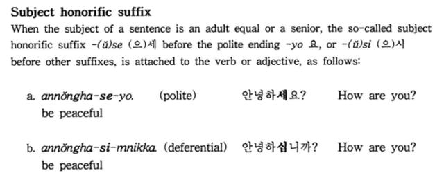 Korean Subject Honorific