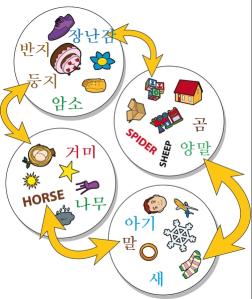 spot_it_korean