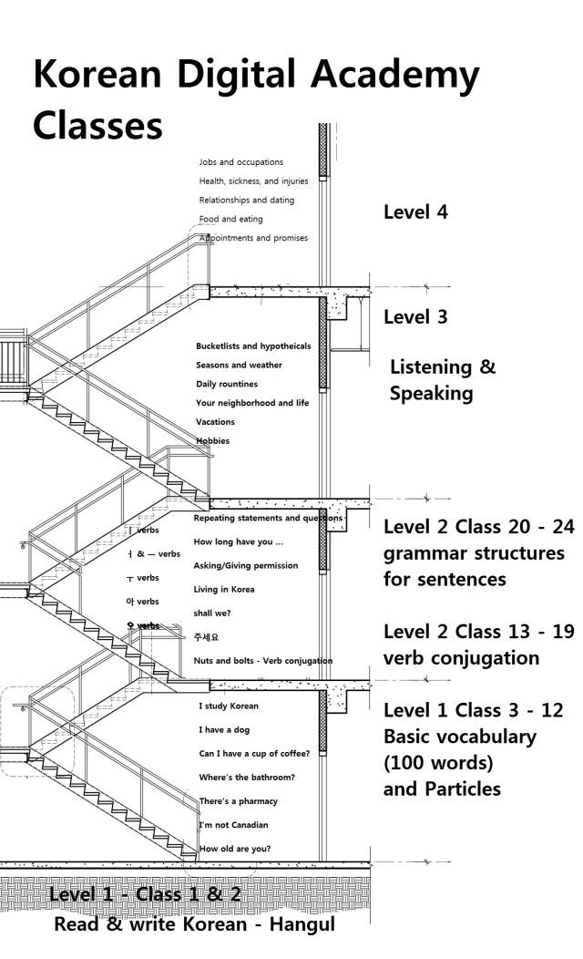 stairs_syllabus2