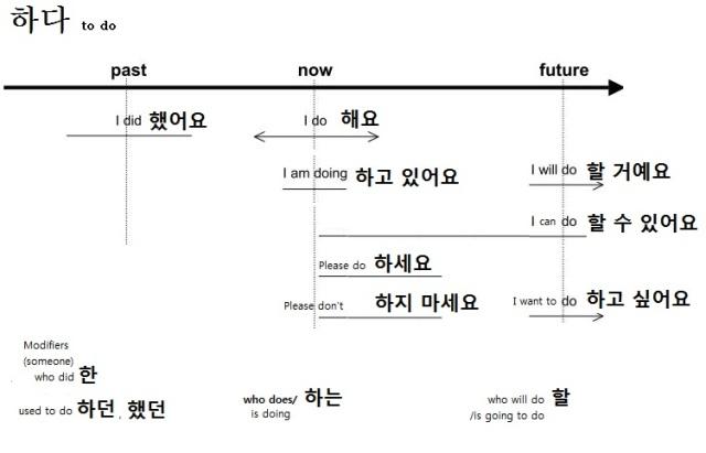 timeline_decisions_hada