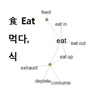 vt_eat