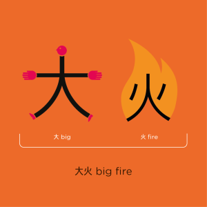 Chineasy_BigFire
