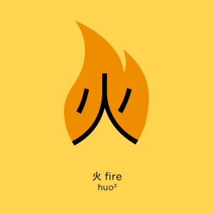 Chineasy_Fire