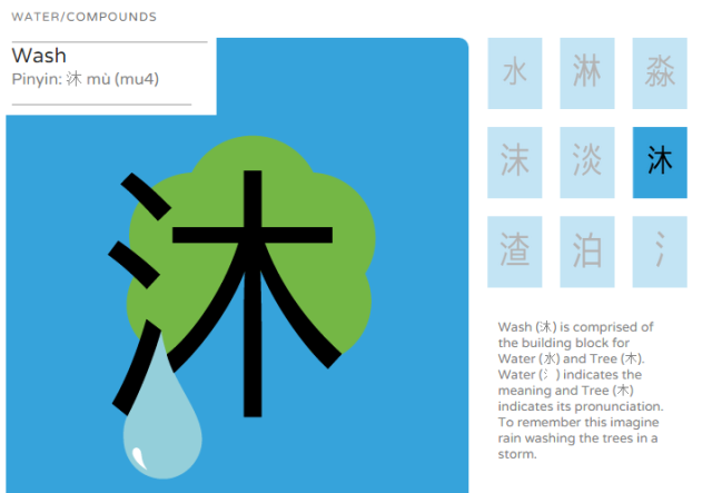 chineasy wash