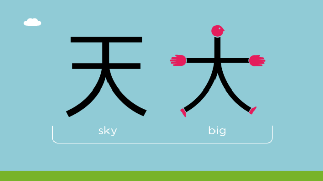 Chineasy_ExtremelyBig